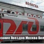 Расписание Поездов Москва Вологда